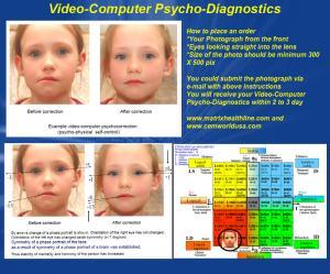 Video-Computer Psycho-Analysis